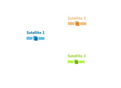 3 GPS Satellites in space